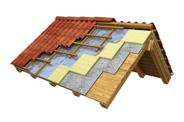 Come isolare il tetto e risparmiare